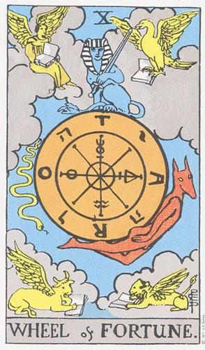 The Wheel of Fortune - Bạn Chọn Trốn Tránh Hay Đối Diện? 3